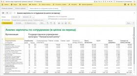 Анализ зарплаты по сотрудникам